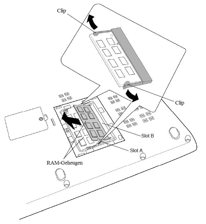 laptop-ram-geheugen-installeren
